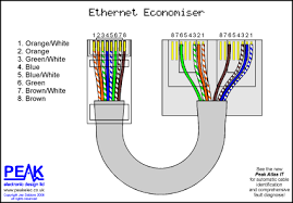crossover wiring diagram photo album   diagramsethernet crossover cable wiring diagram peak electronic design