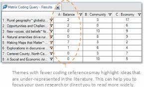 NVivo and Mendeley