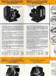 index of ~nnas manuals onan 902 0000 onan w2m w2s w2a w3m w3s w3a genset catalog page jpg