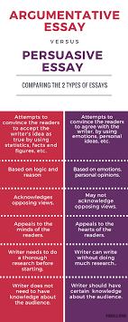 persuasive essay books vs movies best term paper ghostwriting sites persuasive essay books vs movies