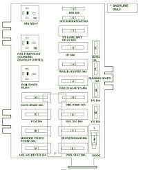 1999 ford e350 fuse box 1999 wiring diagrams