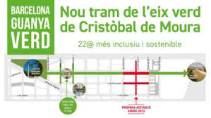 Second stage of the transformation of Carrer de Cristóbal de Moura ...