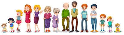 Resultado de imagen de famille