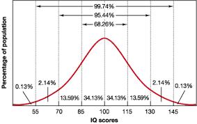 Intelligence Testing  Stanford Binet Intelligence Test    tests of     SlidePlayer The Monty Hall Problem