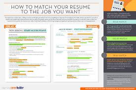 here s how to use job descriptions to tailor your resume job ad alignment infographic