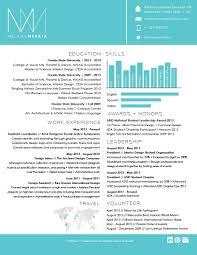 design resume rahul420 tk design resume