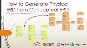 how to generate physical erd from conceptual erd   youtubehow to generate physical erd from conceptual erd