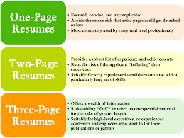 resume aesthetics font margins and paper guidelines resume genius cover letter resume aesthetics font margins and paper guidelines resume genius ideal lengthwhat is a resume