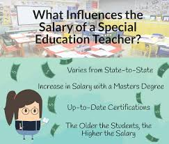 special education careers education programs can
