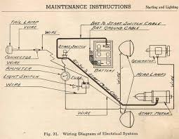 international tractor wiring diagram international 1020 john deere wiring diagram all wiring diagrams baudetails info on international tractor wiring diagram