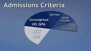 die besten ideen zu byu admissions auf gesundes die besten 17 ideen zu byu admissions auf gesundes schulessen gesundes schulessen und schriftsteller