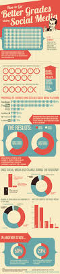 infographic how to get better grades using social media