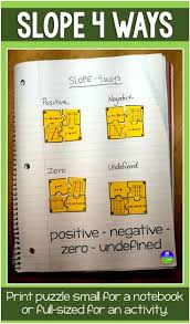 best images about algebra ideas a puzzle activity to review positive negative zero and undefined slope in equations