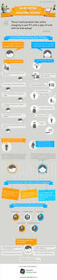 online shopping vs traditional shopping ly online shopping vs traditional shopping infographic