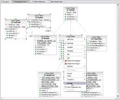 reverse engineering uml class and sequence diagrams from java code    harvest classes from a class diagram