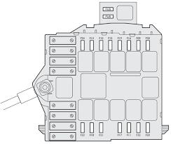 fiat idea (2003 2012) fuse box diagram auto genius Fiat Punto Fuse Box Diagram fiat idea (2003 2012) fuse box diagram fiat punto fuse box diagram 2003