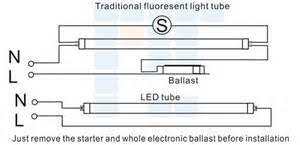 fluorescent light wiring diagram for ballast fluorescent similiar led wiring diagram for fluorescent lighting keywords on fluorescent light wiring diagram for ballast