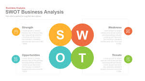 swot business analysis powerpoint keynote template slidebazaar swot business analysis powerpoint and keynote template