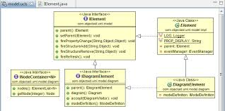 how to generate uml diagrams  especially sequence diagrams  from    description from the website