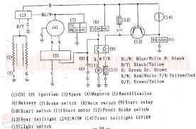 similiar sunl atv wiring diagram keywords atv wiring diagrams wd sunl250 sunl atv 250 wiring diagram pictures to