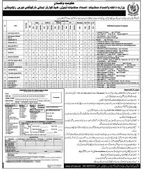 narcotics force jobs application form last date anti narcotics force jobs 2014 application form last date