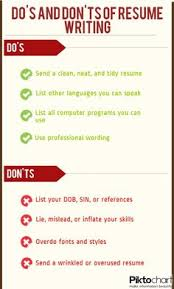 dos and donts of resume cover letters   buy paper  com