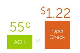 ach payments are a flat 060 compared to paper checks which can cost more check small
