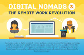 the remote work revolution the mission medium