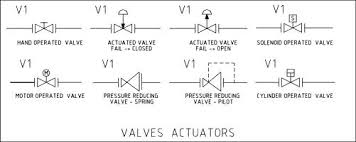 solenoid valve symbolsactuator drawing