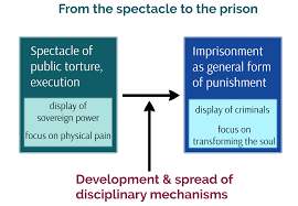 essay on punishment is necessary for discipline  essay on punishment is necessary for discipline