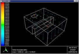 Image result for ruang vektor bagian