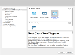 creating root cause tree diagram   conceptdraw helpdeskroot cause tree diagram from mind map