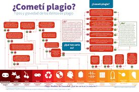 the visual communication guy designing writing and acirciquestcometatildeshy plagio spanish translation