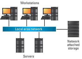 storage and workflow   tvtechnologynas storage workflow diagram