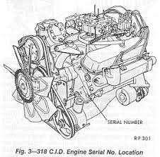 plymouth 318 engine diagram plymouth auto wiring diagram schematic small block chevy wiring diagram small image about wiring on plymouth 318 engine diagram