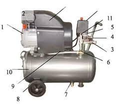 <b>Компрессор Aurora Air</b>-25 / Прямой привод (коаксиальные ...