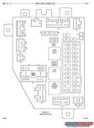 wiring diagram 1995 jeep grand cherokee radio wiring diagram 95 jeep grand cherokee wiring diagram auto