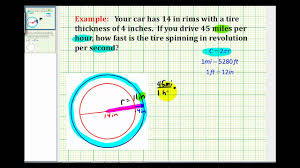 Example: Determine the Number of Revolutions Per Second of a ...