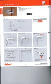 cabinet hinge repair ideas