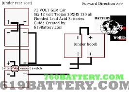 trojan wiring diagram Electric Car Wiring Diagram Switches electric golf cart wiring schematic images cart wiring diagram wiring diagram likewise yamaha 48 volt battery Basic Car Wiring Diagram