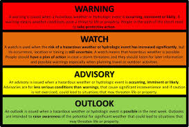 Image result for weather warnings and alerts graphic