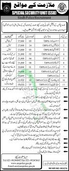 special security unit ssu sindh police job test date 6th 2014
