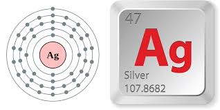 Facts About <b>Silver</b>   Live Science