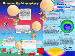 air quality a tale of three cities nasa noaa children s poster ozone in the atmosphere