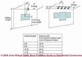 figure 5 23 c j wiley s bliss bathroom lighting rules