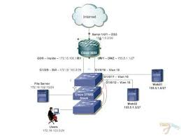 building small office network       network design   youtubebuilding small office network       network design