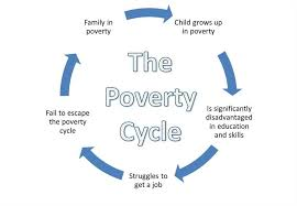 cause and effect of poverty essay  wwwgxartorg effects of poverty in the philippines essay essay topicseffects of poverty