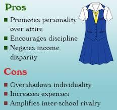 math worksheet   persuasive speech over school uniforms persuasive essay about   Persuasive Paper Against School