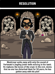 the cask of amontillado literary elements the cask of the cask of amontillado summary create a storyboard depicting a the cask of amontillado