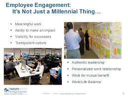 millennials leadership in project execution strategy execution mill3